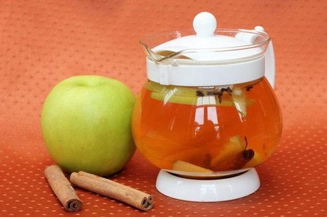 зеленый чай с корицей для похудения рецепт