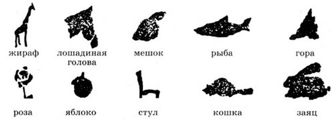 Гадание на кофейной гуще толкование символов в картинках петух